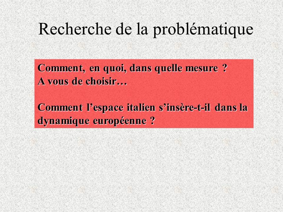 Recherche de la problématique Comment, en quoi, dans quelle mesure ? A vous de choisir… Comment lespace italien sinsère-t-il dans la dynamique europée