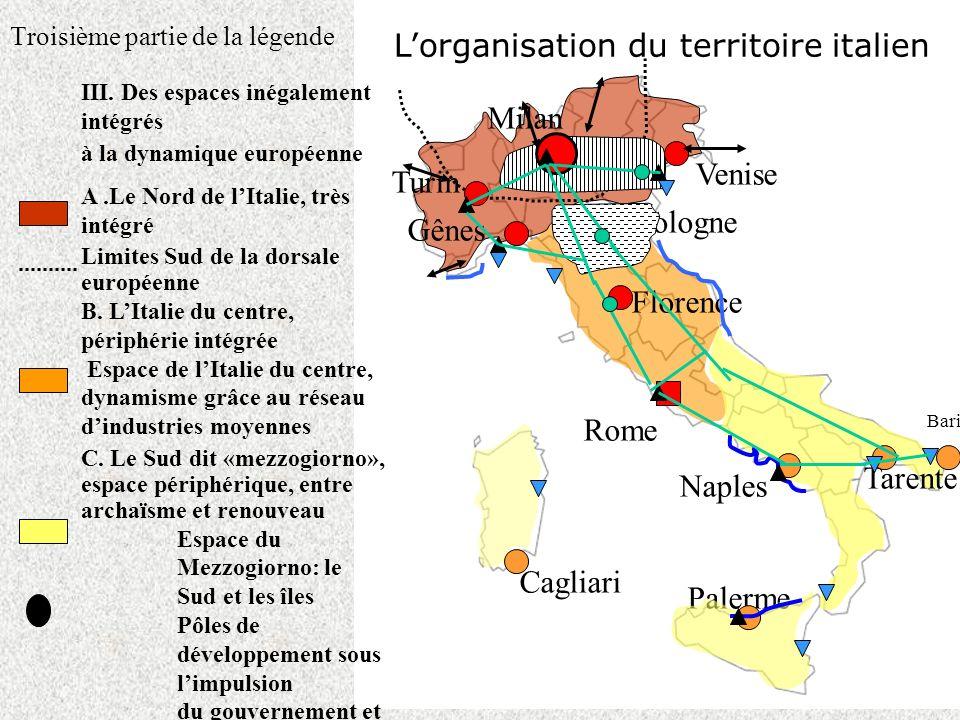 Troisième partie de la légende Palerme Bari Cagliari Rome Florence Gênes Turin Venise Milan Bologne Naples Tarente Lorganisation du territoire italien