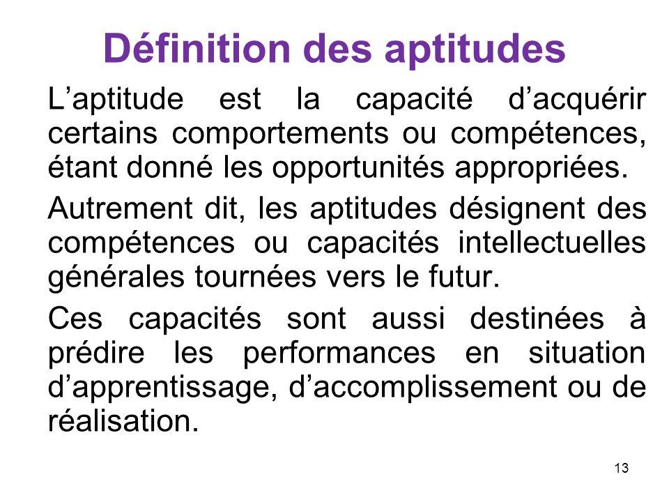 Définition des aptitudes Laptitude est la capacité dacquérir certains comportements ou compétences, étant donné les opportunités appropriées. Autremen