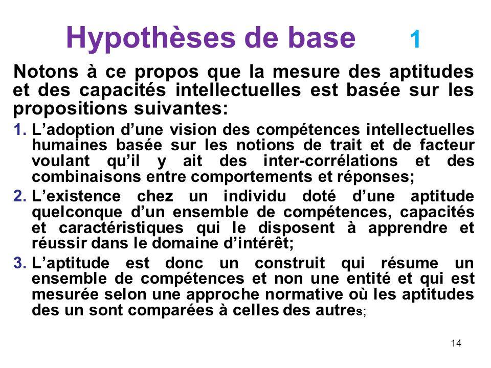 Hypothèses de base 1 Notons à ce propos que la mesure des aptitudes et des capacités intellectuelles est basée sur les propositions suivantes: 1.Ladop