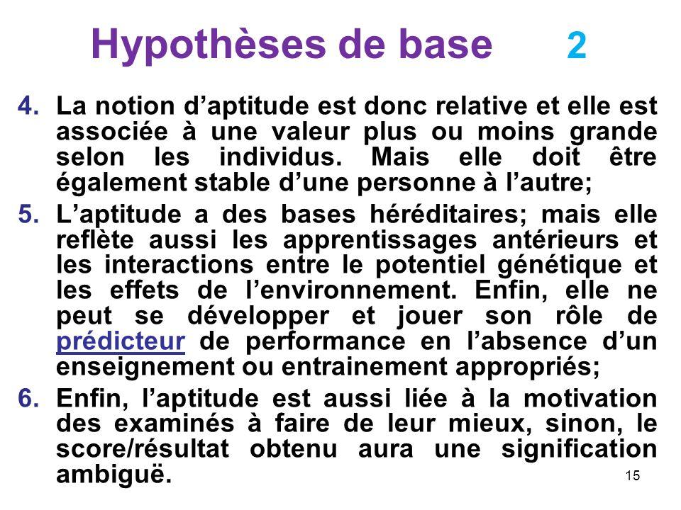 Hypothèses de base 2 4.La notion daptitude est donc relative et elle est associée à une valeur plus ou moins grande selon les individus. Mais elle doi