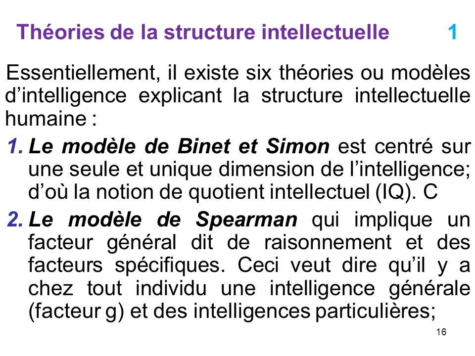 Théories de la structure intellectuelle 1 Essentiellement, il existe six théories ou modèles dintelligence explicant la structure intellectuelle humai