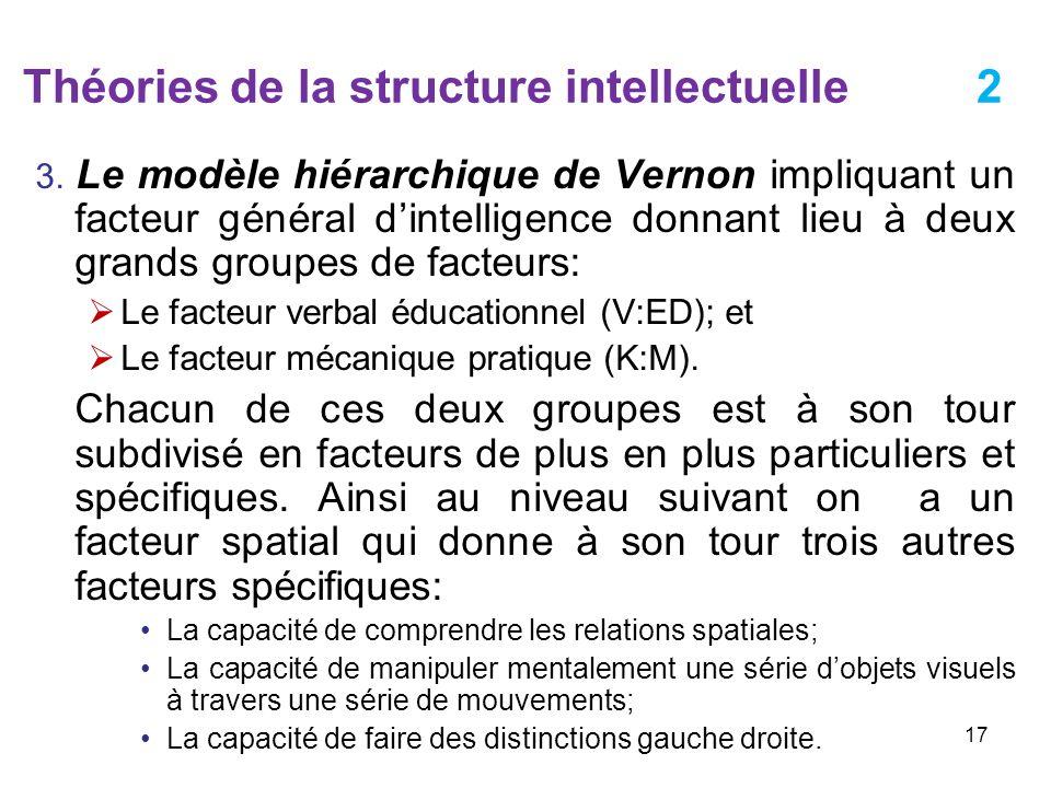 Théories de la structure intellectuelle 2 3. Le modèle hiérarchique de Vernon impliquant un facteur général dintelligence donnant lieu à deux grands g