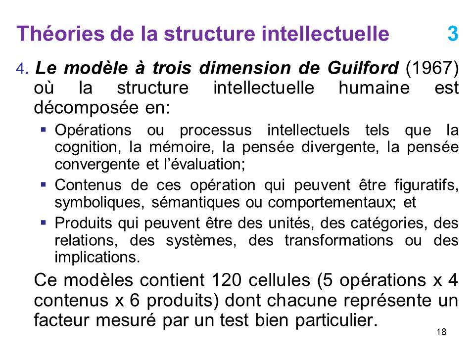 Théories de la structure intellectuelle 3 4. Le modèle à trois dimension de Guilford (1967) où la structure intellectuelle humaine est décomposée en:
