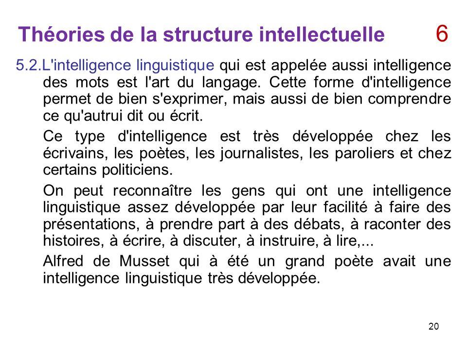 Théories de la structure intellectuelle 6 5.2.L'intelligence linguistique qui est appelée aussi intelligence des mots est l'art du langage. Cette form