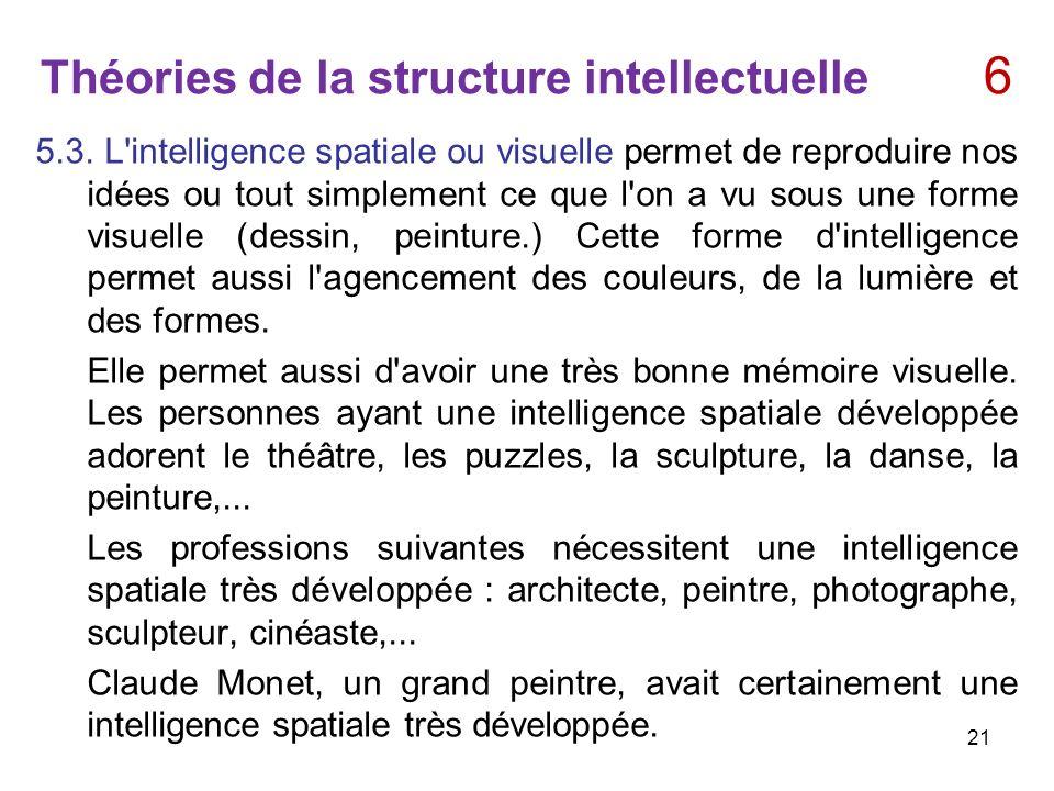 Théories de la structure intellectuelle 6 5.3. L'intelligence spatiale ou visuelle permet de reproduire nos idées ou tout simplement ce que l'on a vu
