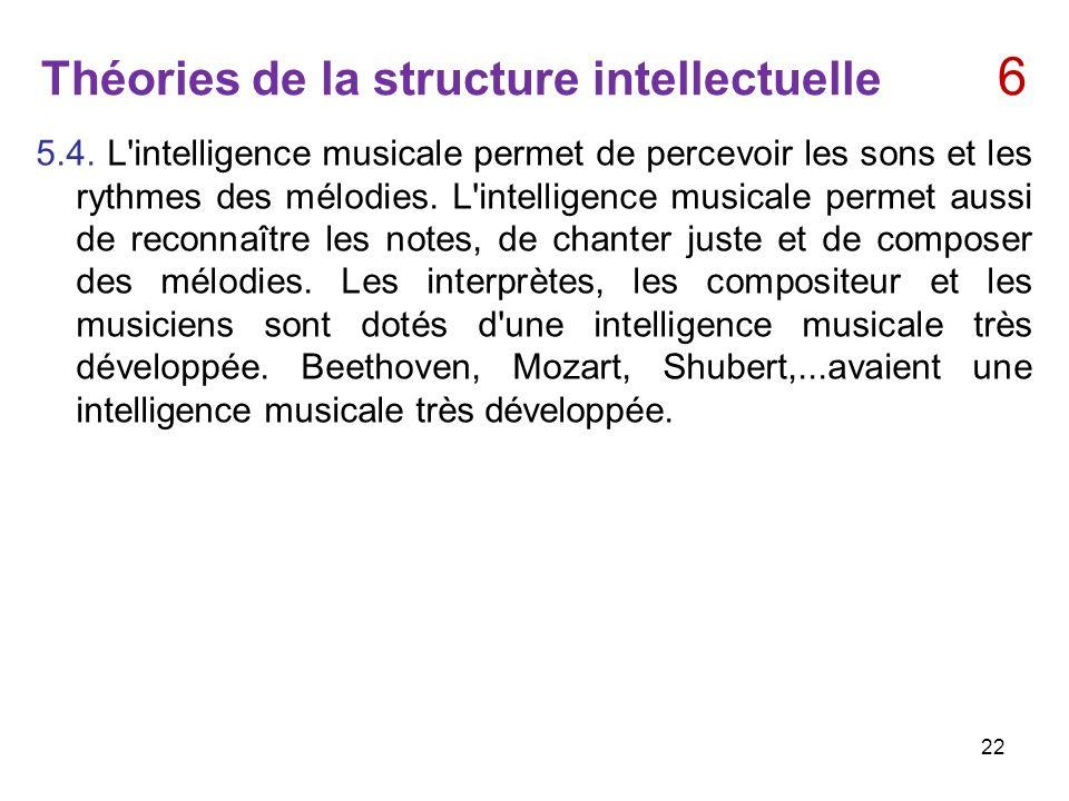 Théories de la structure intellectuelle 6 5.4. L'intelligence musicale permet de percevoir les sons et les rythmes des mélodies. L'intelligence musica