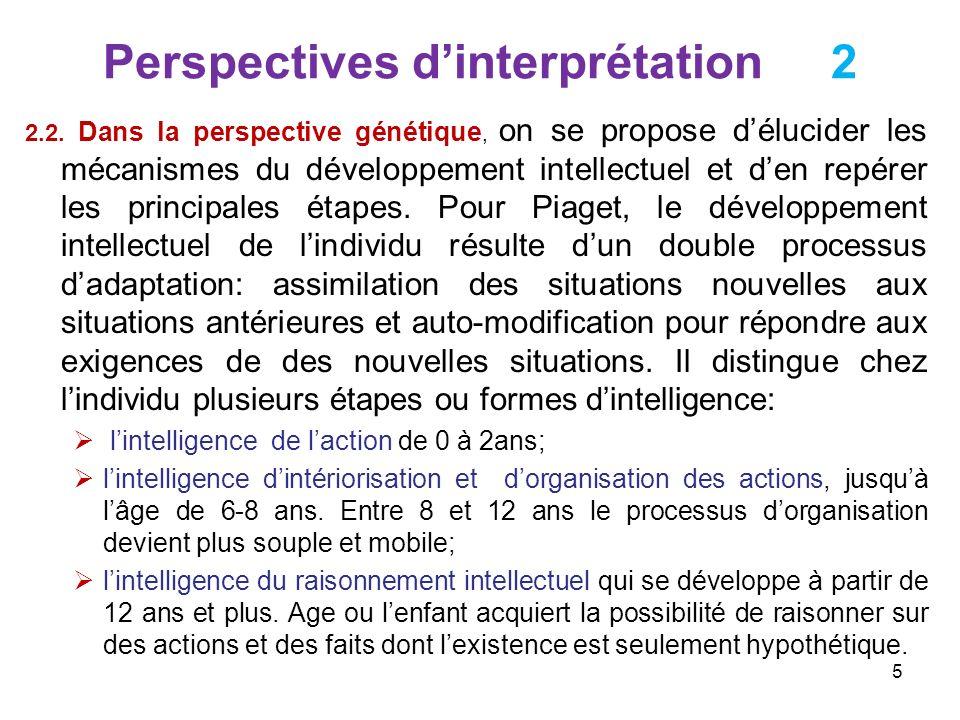 Perspectives dinterprétation 2 2.2. Dans la perspective génétique, on se propose délucider les mécanismes du développement intellectuel et den repérer