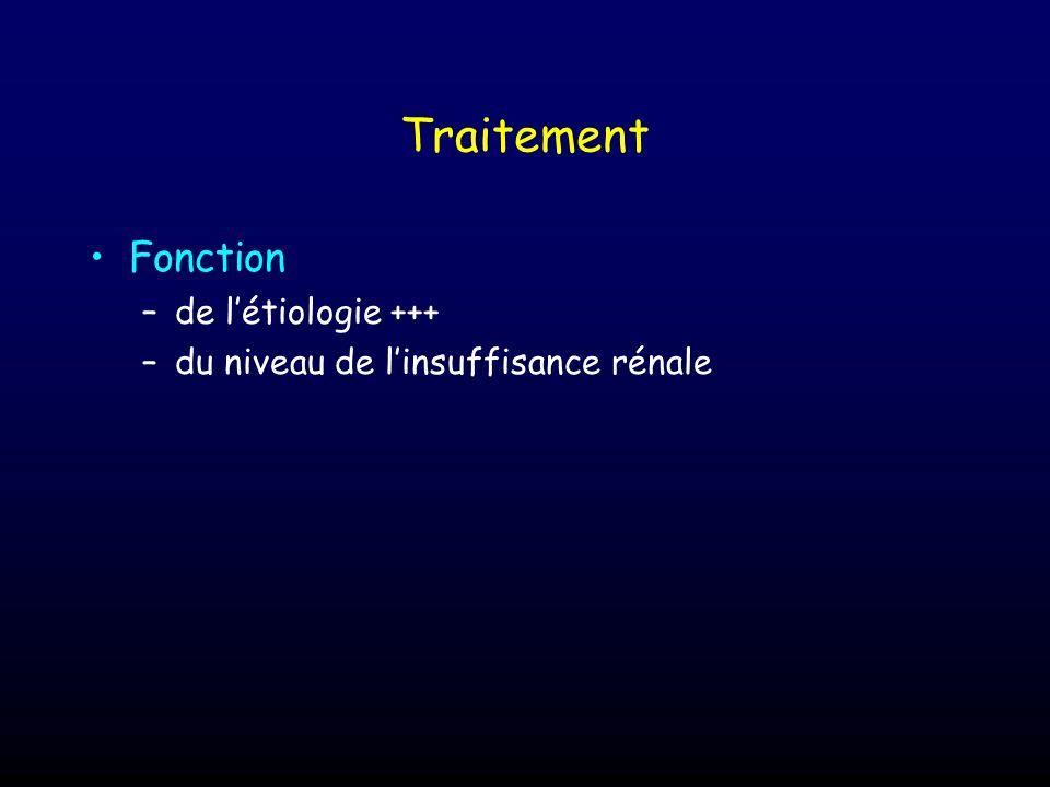 Traitement Fonction –de létiologie +++ –du niveau de linsuffisance rénale