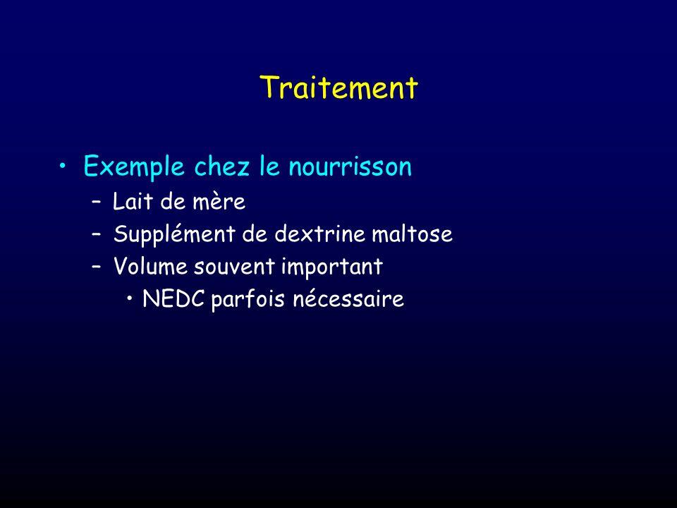 Traitement Exemple chez le nourrisson –Lait de mère –Supplément de dextrine maltose –Volume souvent important NEDC parfois nécessaire