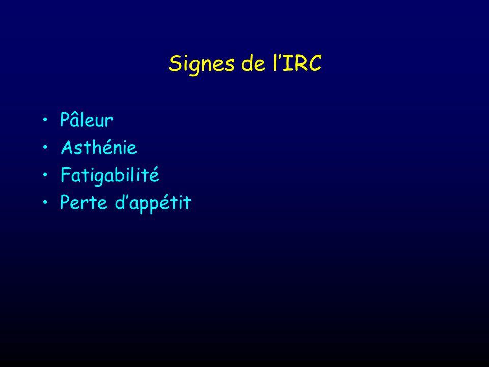 Signes de lIRC Pâleur Asthénie Fatigabilité Perte dappétit