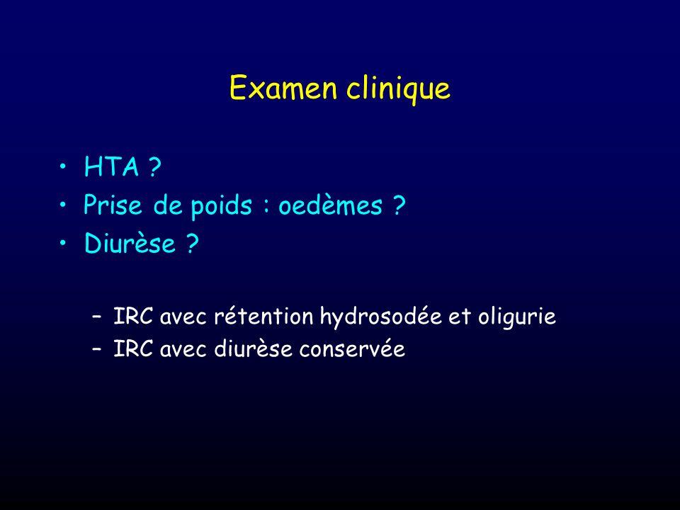 Examen clinique HTA ? Prise de poids : oedèmes ? Diurèse ? –IRC avec rétention hydrosodée et oligurie –IRC avec diurèse conservée