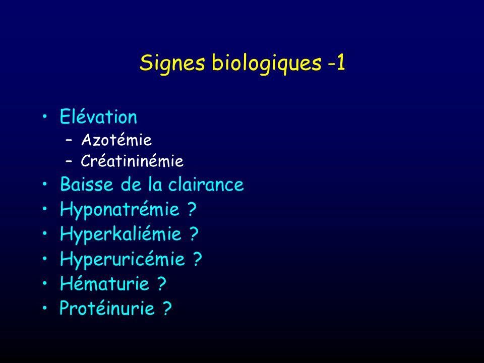 Signes biologiques -1 Elévation –Azotémie –Créatininémie Baisse de la clairance Hyponatrémie ? Hyperkaliémie ? Hyperuricémie ? Hématurie ? Protéinurie