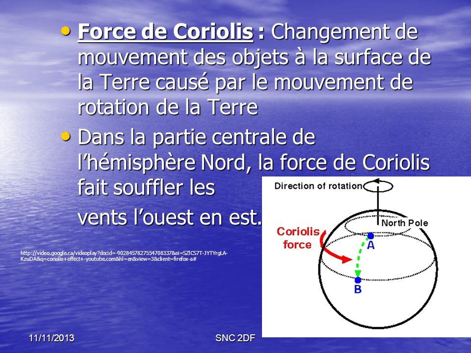 Force de Coriolis : Changement de mouvement des objets à la surface de la Terre causé par le mouvement de rotation de la Terre Force de Coriolis : Cha