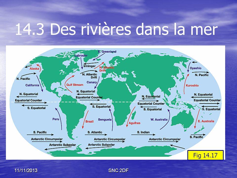 11/11/2013SNC 2DF 14.3 Des rivières dans la mer Fig 14.17