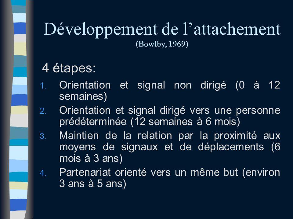 Développement de lattachement (Bowlby, 1969) 1.