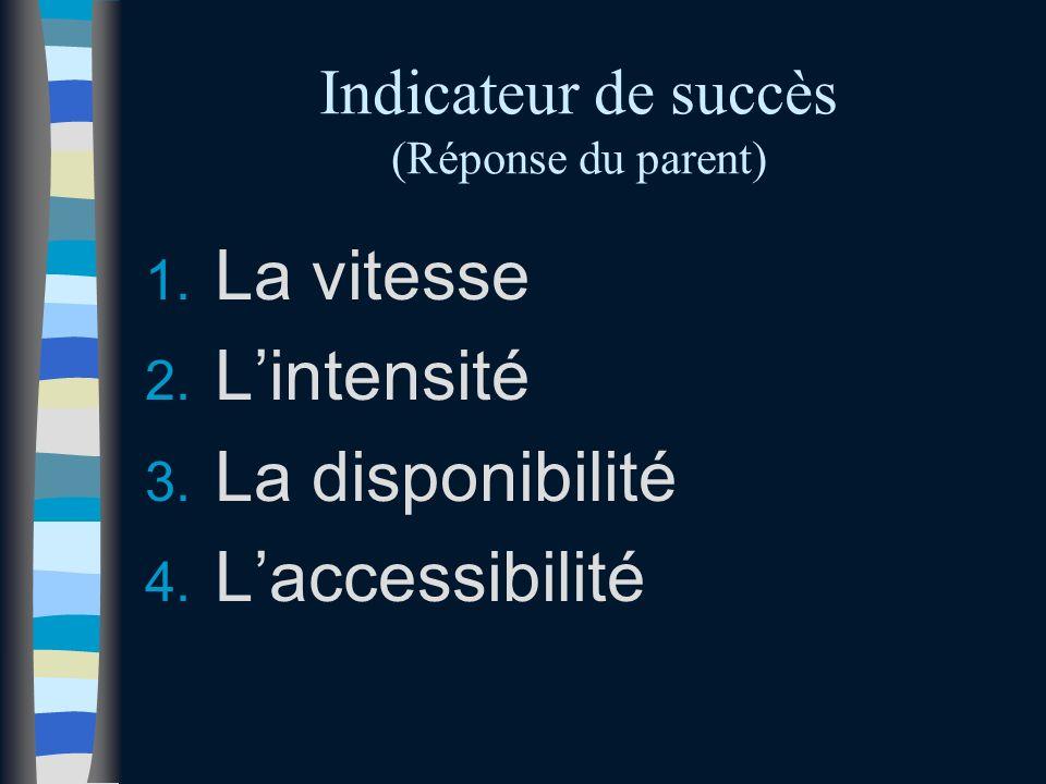 Indicateur de succès (Réponse du parent) 1.La vitesse 2.