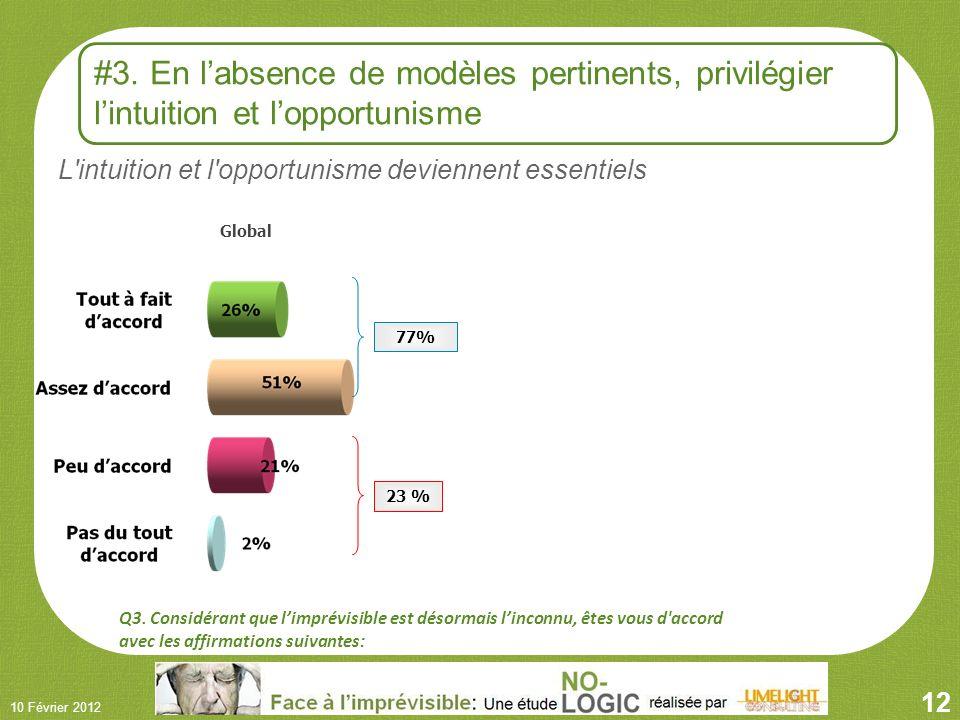 12 10 Février 2012 77% 23 % Global Q3.
