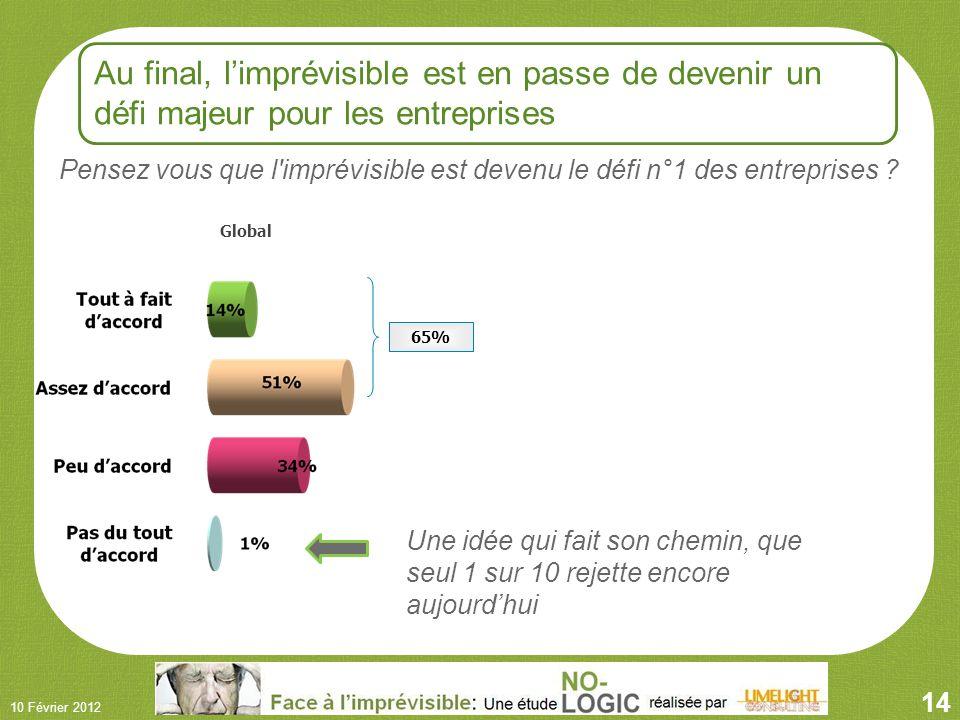 14 10 Février 2012 Global Pensez vous que l imprévisible est devenu le défi n°1 des entreprises .