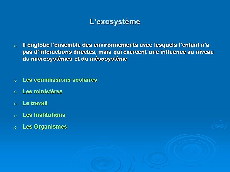 Le mésosystème o Il comprend les interrelations entre les microsystèmes. o Réseau de microsystèmes (en interaction) fréquentés par lenfant Plus les in