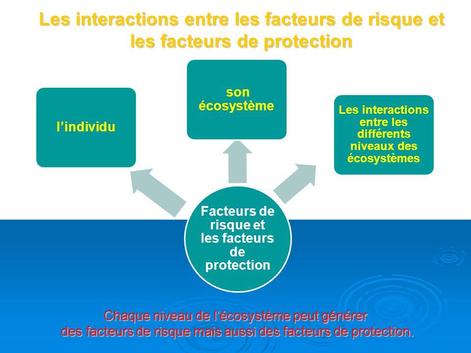 Facteurs de protection Défense de lindividu face à une situation « adverse » Facteur susceptible daider lindividu à compenser les effets des facteurs