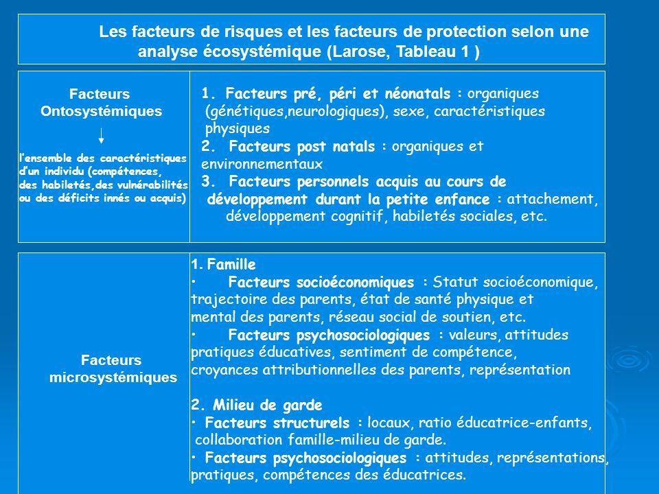Figure 1 : Modèle écosystèmique de la vulnérabilité ou de la résilience : Interactions des facteurs de risques et des facteurs de protection (Terrisse