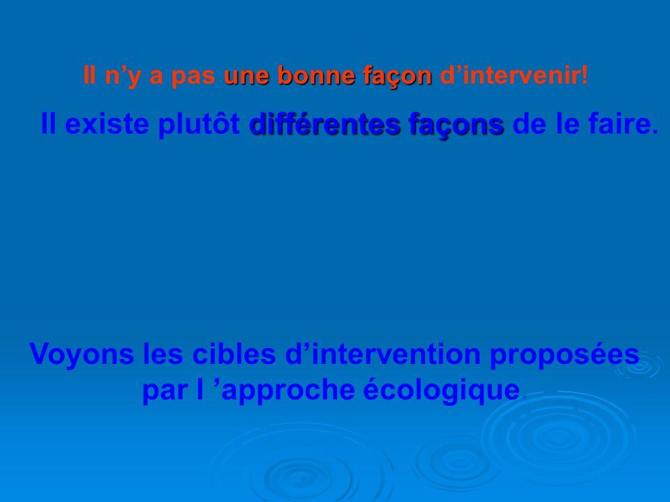 Lapproche écologique : modèle d analyse et dintervention qui s intéresse à linteraction entre lindividu et son environnement social immédiat et élargi