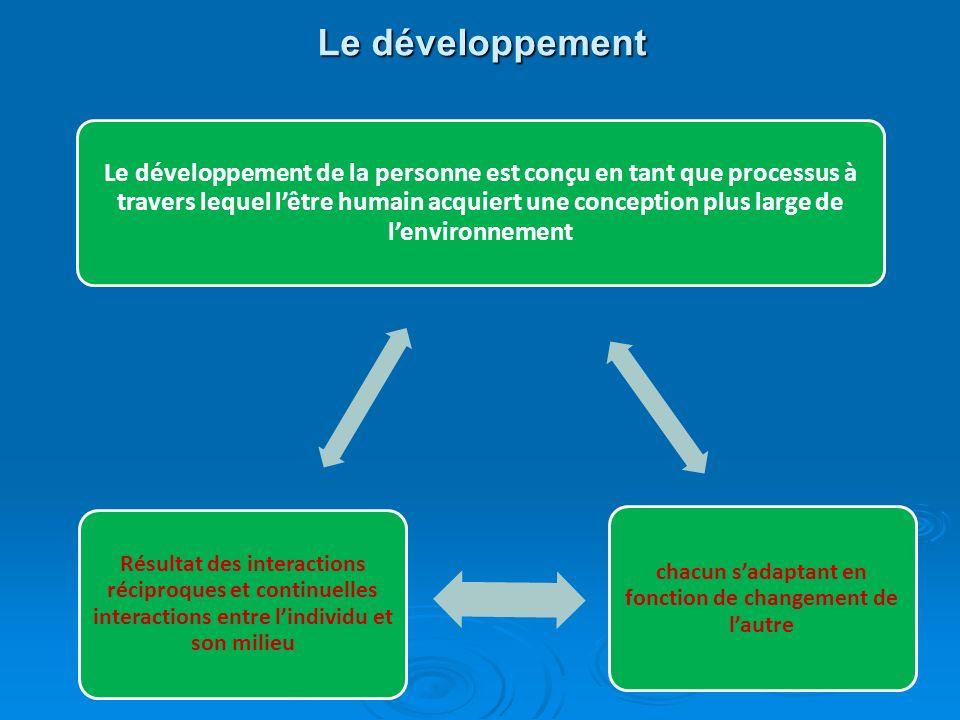 Lapproche écologique (Bronfenbrenner,1979) Les approches traditionnelles du développement et lapproche écologique Les approches traditionnelles du dév