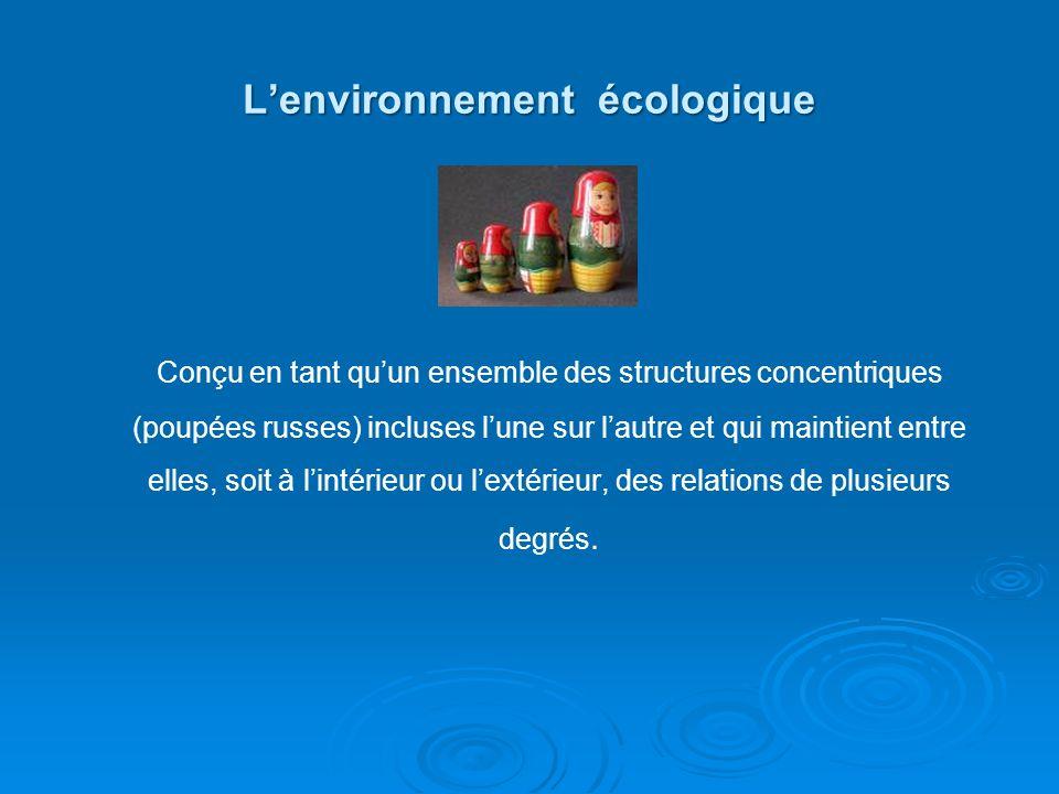 L approche écologique et développement de lenfant Le développement de lenfant est relié aux interactions quil maintient avec son environnement : école