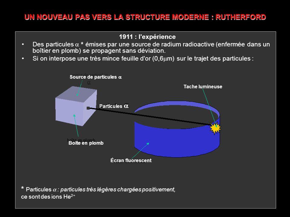 UN NOUVEAU PAS VERS LA STRUCTURE MODERNE : RUTHERFORD 1911 : l'expérience Des particules * émises par une source de radium radioactive (enfermée dans