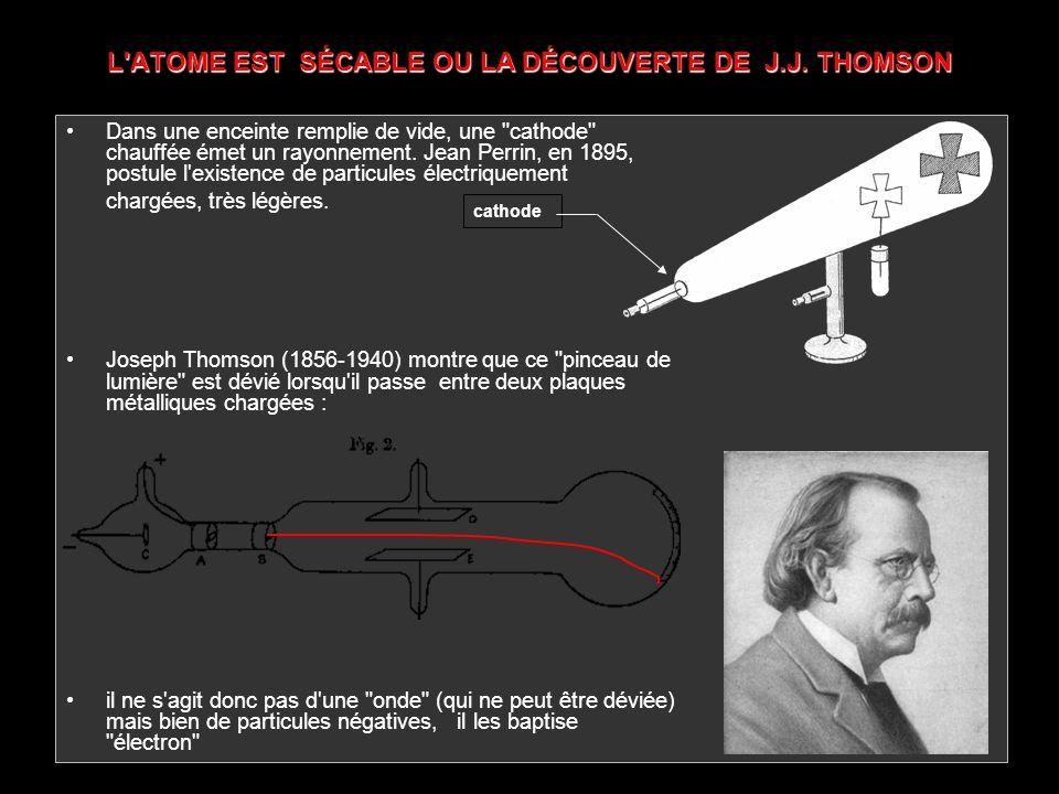 L'ATOME EST SÉCABLE OU LA DÉCOUVERTE DE J.J. THOMSON Dans une enceinte remplie de vide, une