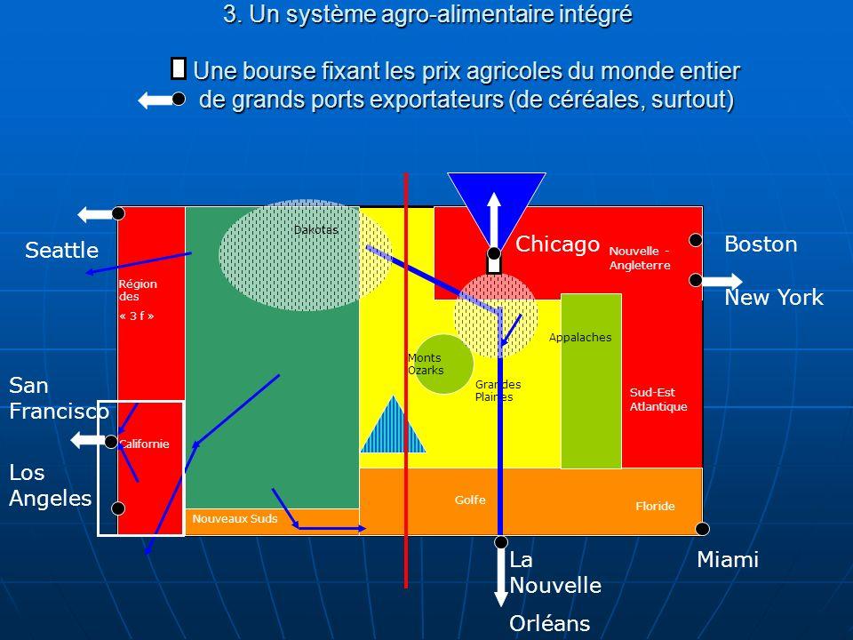 3. Un système agro-alimentaire intégré Une bourse fixant les prix agricoles du monde entier de grands ports exportateurs (de céréales, surtout) Seattl