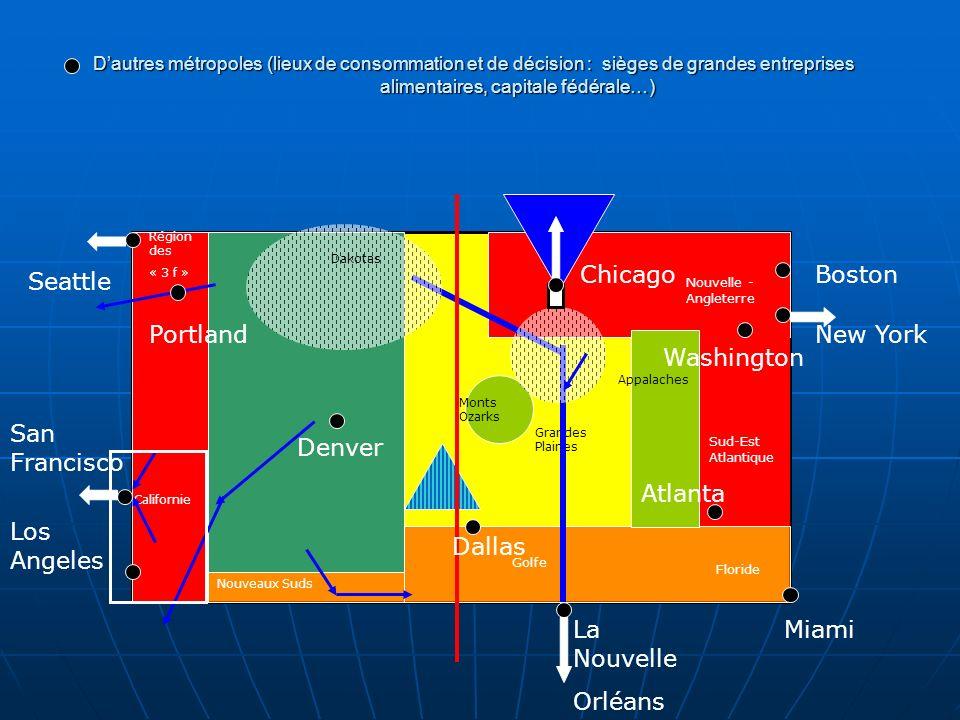 Dautres métropoles (lieux de consommation et de décision : sièges de grandes entreprises alimentaires, capitale fédérale…) Seattle Los Angeles Miami B