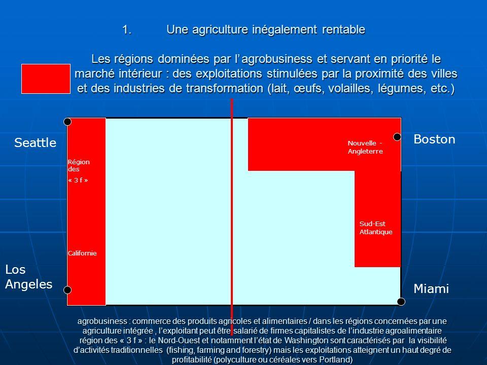 1.Une agriculture inégalement rentable Les régions dominées par lagrobusiness et servant en priorité le marché intérieur : des exploitations stimulées