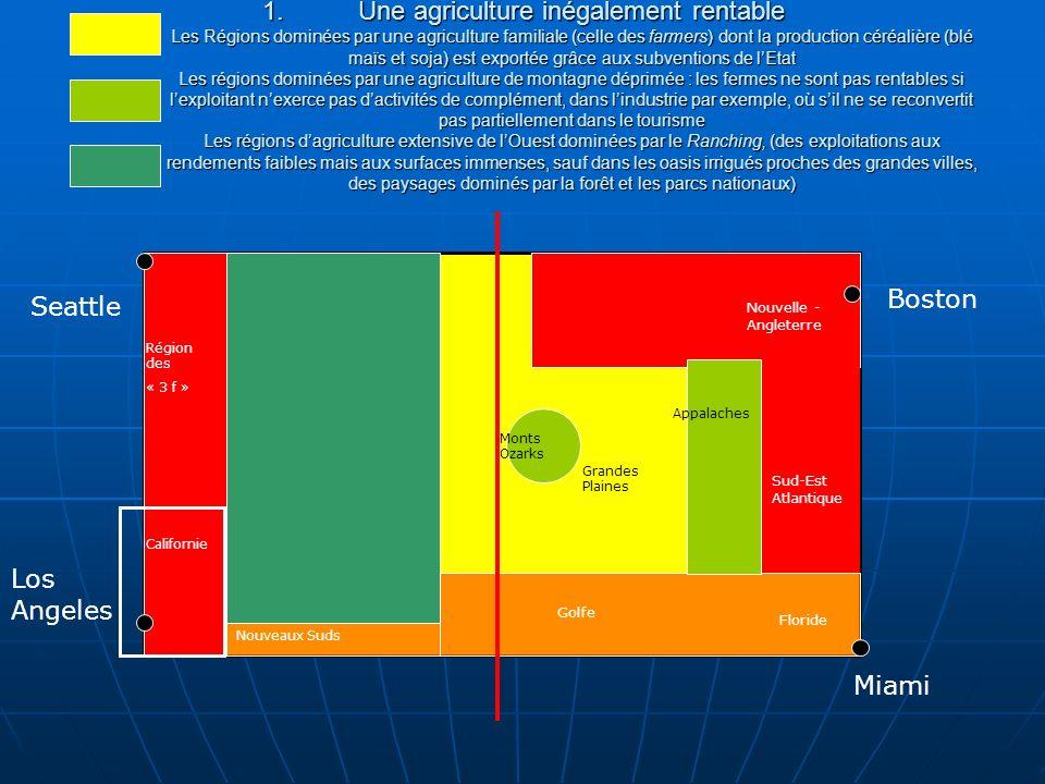 1.Une agriculture inégalement rentable Les Régions dominées par une agriculture familiale (celle des farmers) dont la production céréalière (blé maïs