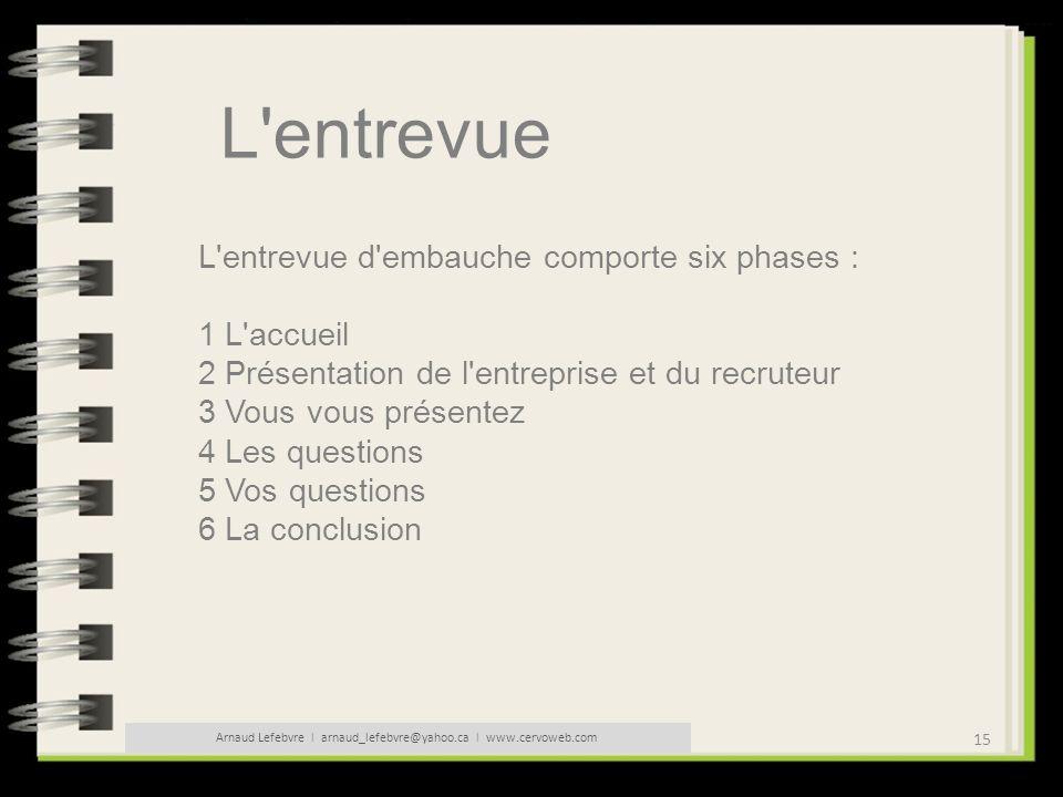15 Arnaud Lefebvre l arnaud_lefebvre@yahoo.ca l www.cervoweb.com L'entrevue L'entrevue d'embauche comporte six phases : 1 L'accueil 2 Présentation de