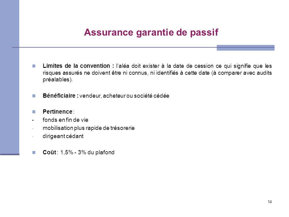 14 Assurance garantie de passif Limites de la convention : laléa doit exister à la date de cession ce qui signifie que les risques assurés ne doivent