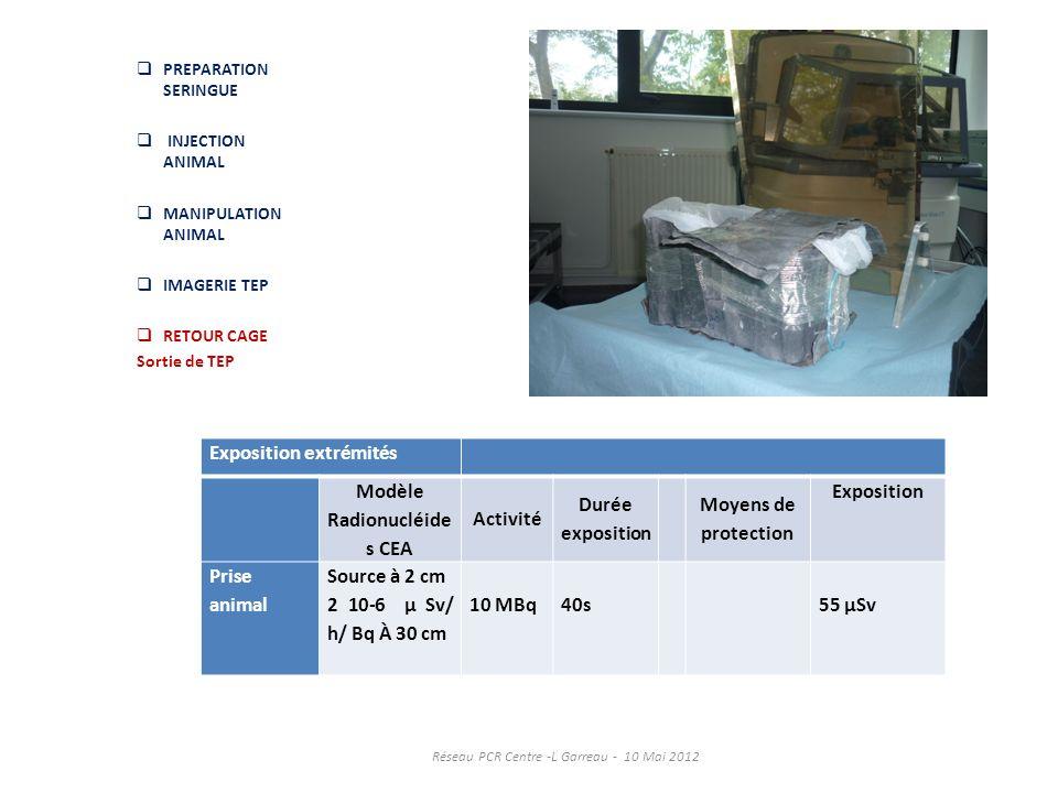 PREPARATION SERINGUE INJECTION ANIMAL MANIPULATION ANIMAL IMAGERIE TEP RETOUR CAGE Sortie de TEP Exposition extrémités Modèle Radionucléide s CEA Acti