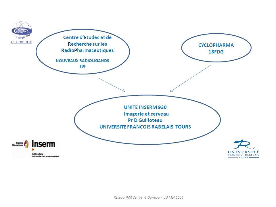 Centre dEtudes et de Recherche sur les RadioPharmaceutiques CYCLOPHARMA 18FDG UNITE INSERM 930 Imagerie et cerveau Pr D Guilloteau UNIVERSITE FRANCOIS