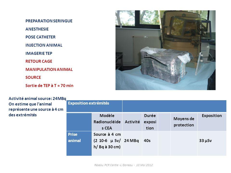 Exposition extrémités Modèle Radionucléide s CEA Activité Durée exposi tion Moyens de protection Exposition Prise animal Source à 4 cm (2 10-6 µ Sv/ h