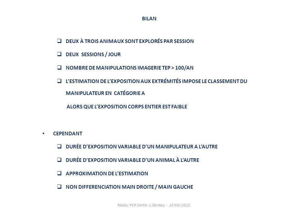 BILAN DEUX À TROIS ANIMAUX SONT EXPLORÉS PAR SESSION DEUX SESSIONS / JOUR NOMBRE DE MANIPULATIONS IMAGERIE TEP > 100/AN LESTIMATION DE LEXPOSITION AUX