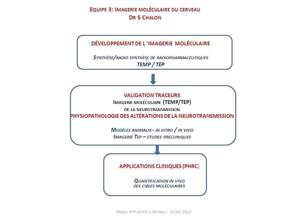 DÉVELOPPEMENT DE L IMAGERIE MOLÉCULAIRE S YNTHÈSE / RADIO SYNTHÈSE DE RADIOPHARMACEUTIQUES TEMP / TEP VALIDATION TRACEURS I MAGERIE MOLÉCULAIRE (TEMP/