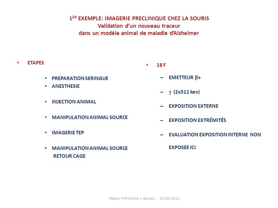 1 ER EXEMPLE: IMAGERIE PRECLINIQUE CHEZ LA SOURIS Validation dun nouveau traceur dans un modèle animal de maladie dAlzheimer ETAPES PREPARATION SERING