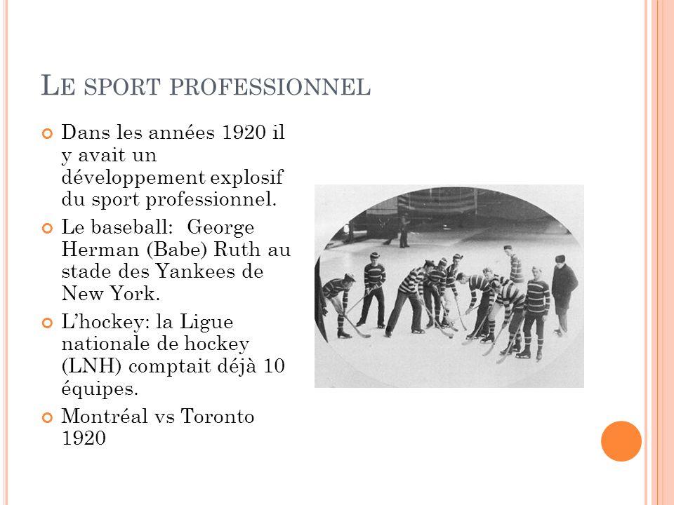 L E SPORT PROFESSIONNEL Dans les années 1920 il y avait un développement explosif du sport professionnel. Le baseball: George Herman (Babe) Ruth au st