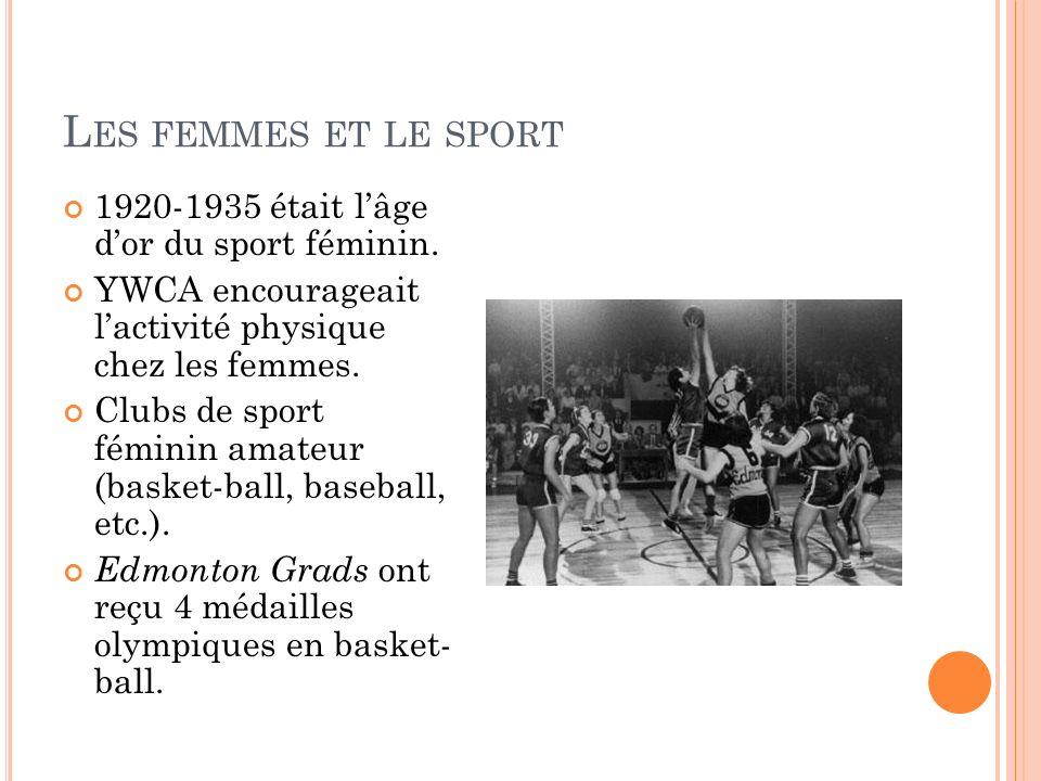 L ES FEMMES ET LE SPORT 1920-1935 était lâge dor du sport féminin. YWCA encourageait lactivité physique chez les femmes. Clubs de sport féminin amateu