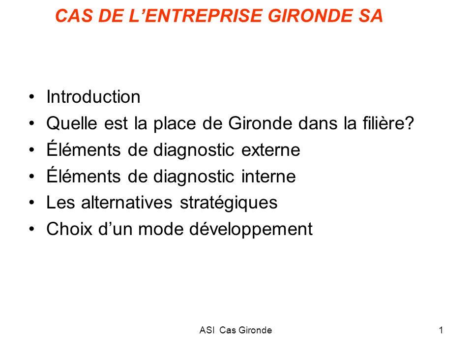 ASI Cas Gironde1 CAS DE LENTREPRISE GIRONDE SA Introduction Quelle est la place de Gironde dans la filière? Éléments de diagnostic externe Éléments de