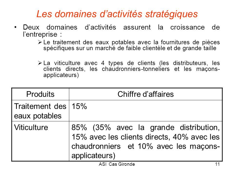 ASI Cas Gironde11 Les domaines dactivités stratégiques Deux domaines dactivités assurent la croissance de lentreprise : Le traitement des eaux potable