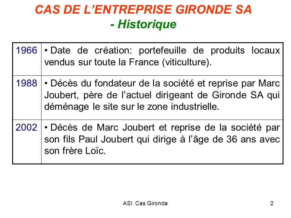 ASI Cas Gironde2 CAS DE LENTREPRISE GIRONDE SA - Historique 1966 Date de création: portefeuille de produits locaux vendus sur toute la France (viticul