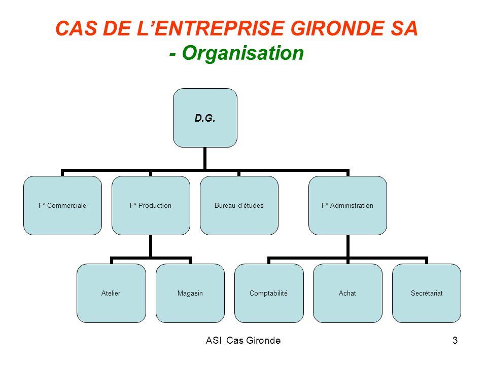 ASI Cas Gironde3 CAS DE LENTREPRISE GIRONDE SA - Organisation D.G. F° Commerciale F° Production AtelierMagasin Bureau détudes F° Administration Compta