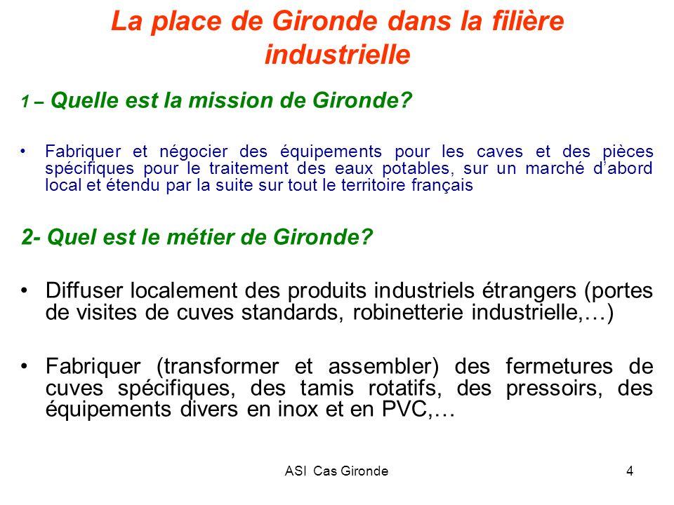 ASI Cas Gironde4 La place de Gironde dans la filière industrielle 1 – Quelle est la mission de Gironde? Fabriquer et négocier des équipements pour les